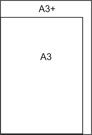 comparativa papel-A3+-A3-plus